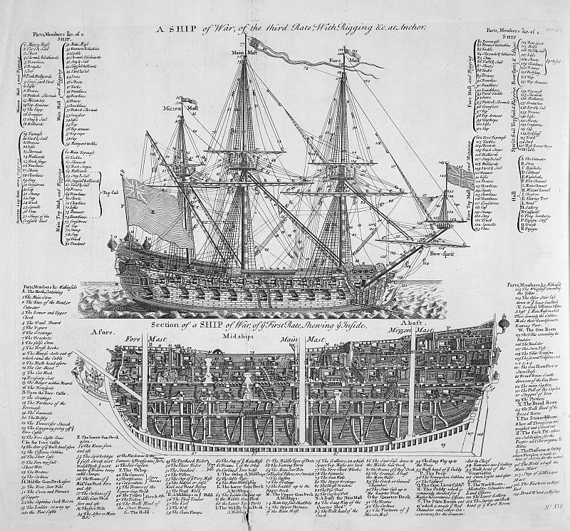showing diagram of a square rigged man of war sailing ship, showing its  nomenclature  see